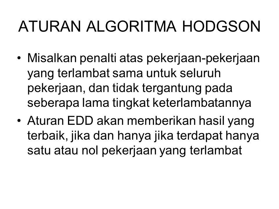 ATURAN ALGORITMA HODGSON