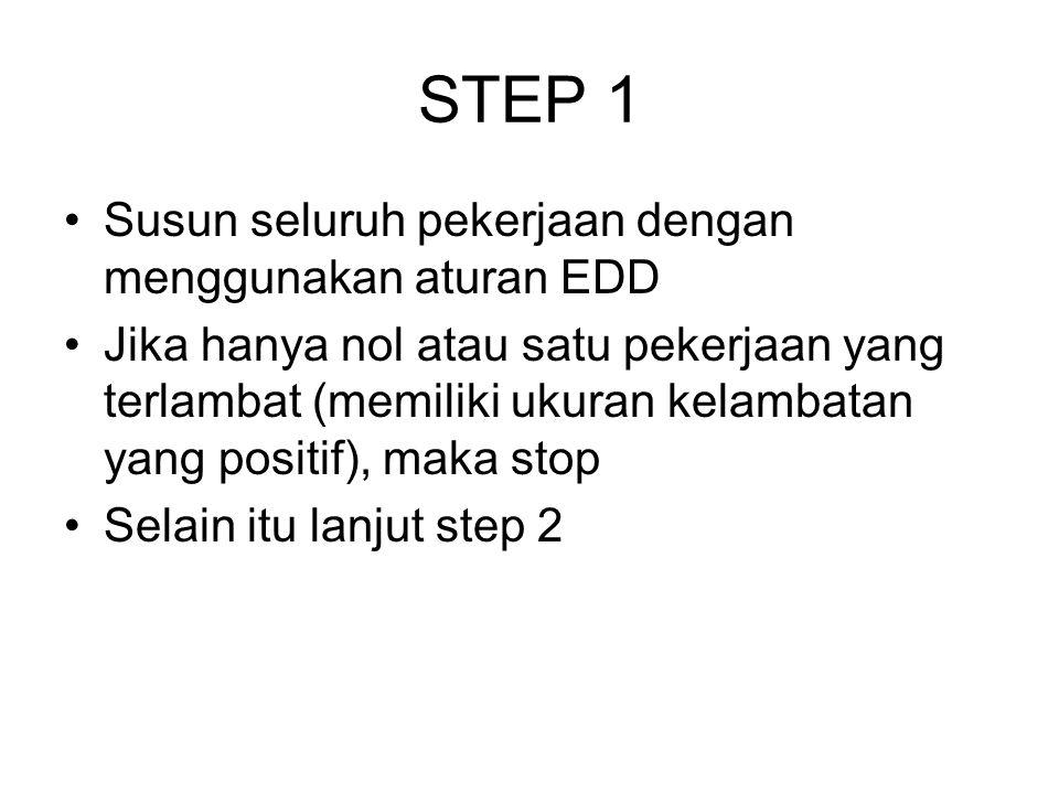 STEP 1 Susun seluruh pekerjaan dengan menggunakan aturan EDD