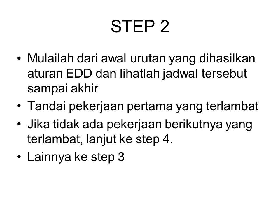 STEP 2 Mulailah dari awal urutan yang dihasilkan aturan EDD dan lihatlah jadwal tersebut sampai akhir.