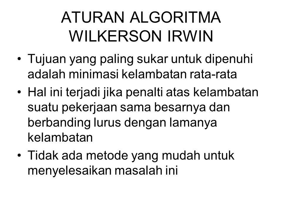 ATURAN ALGORITMA WILKERSON IRWIN