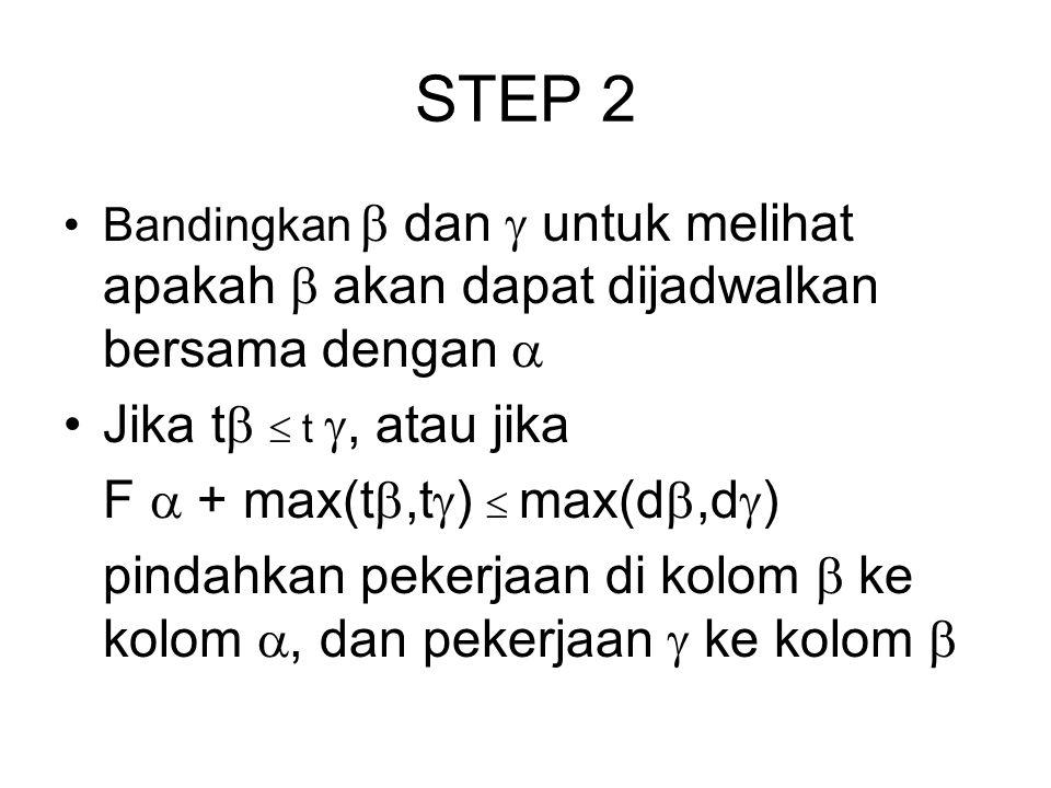 STEP 2 Jika t  t , atau jika F  + max(t,t)  max(d,d)