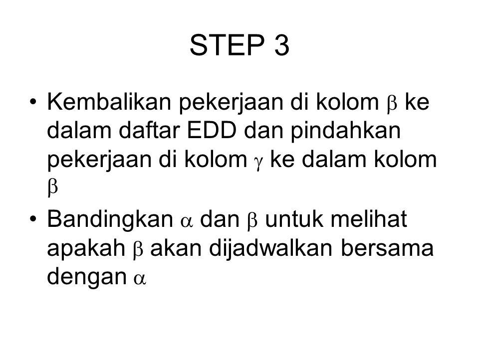STEP 3 Kembalikan pekerjaan di kolom  ke dalam daftar EDD dan pindahkan pekerjaan di kolom  ke dalam kolom 