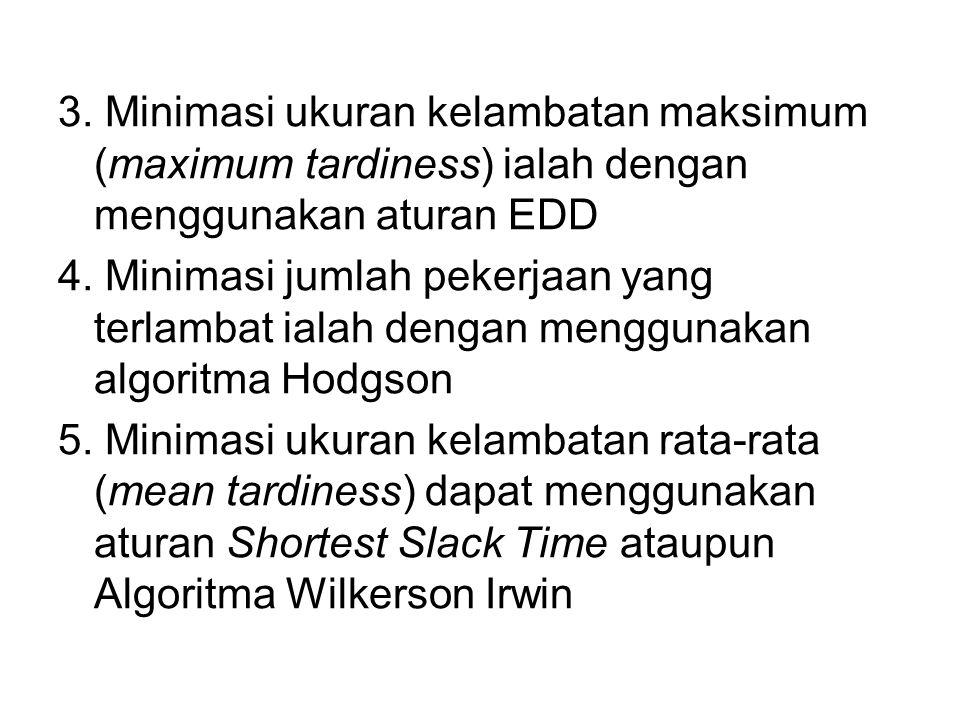 3. Minimasi ukuran kelambatan maksimum (maximum tardiness) ialah dengan menggunakan aturan EDD