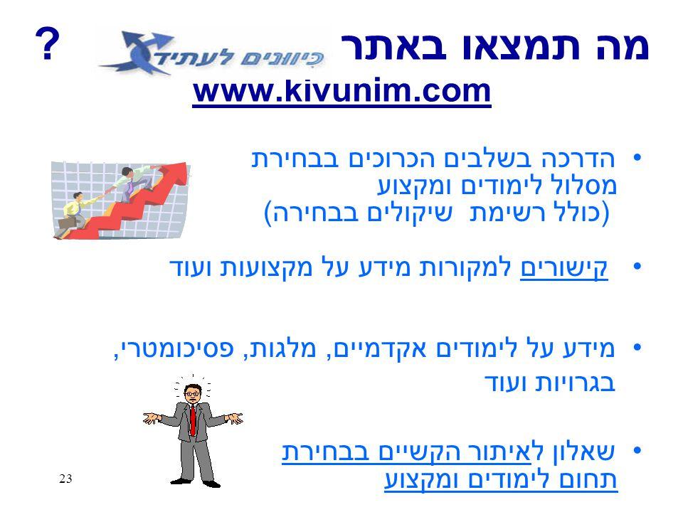מה תמצאו באתר www.kivunim.com