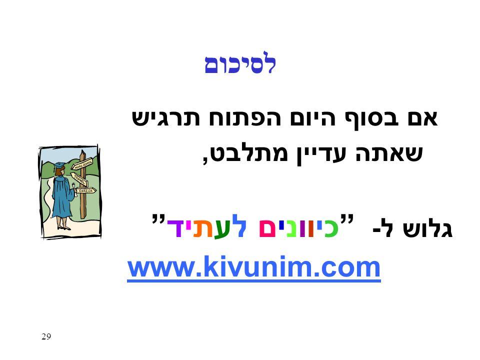 לסיכום www.kivunim.com אם בסוף היום הפתוח תרגיש שאתה עדיין מתלבט,