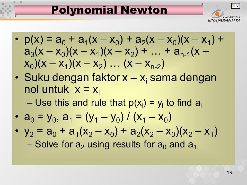 Suku dengan faktor x – xi sama dengan nol untuk x = xi