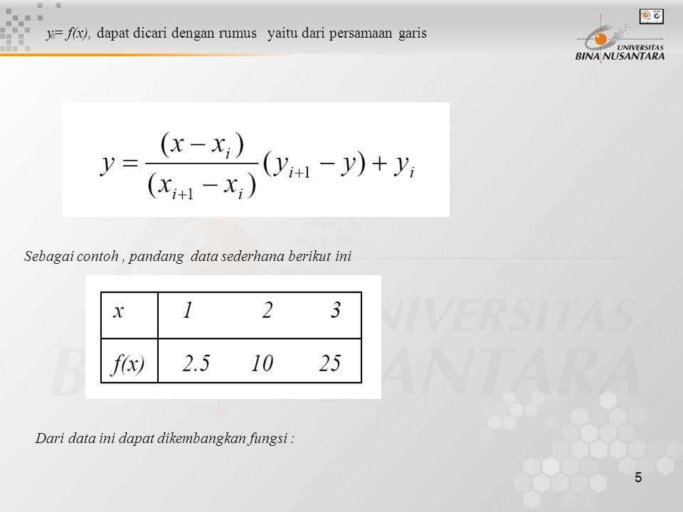y= f(x), dapat dicari dengan rumus yaitu dari persamaan garis
