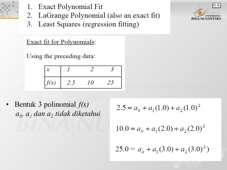 Bentuk 3 polinomial f(x)