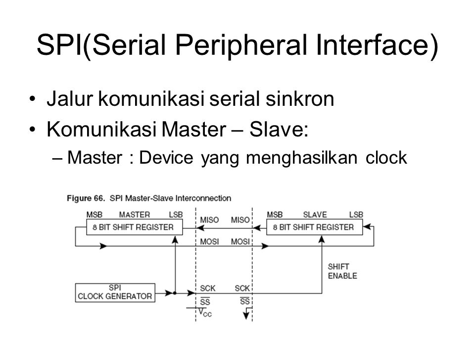 SPI(Serial Peripheral Interface)