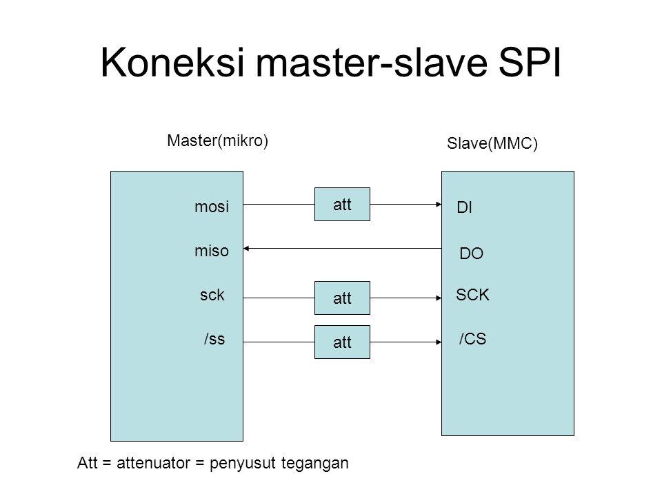 Koneksi master-slave SPI