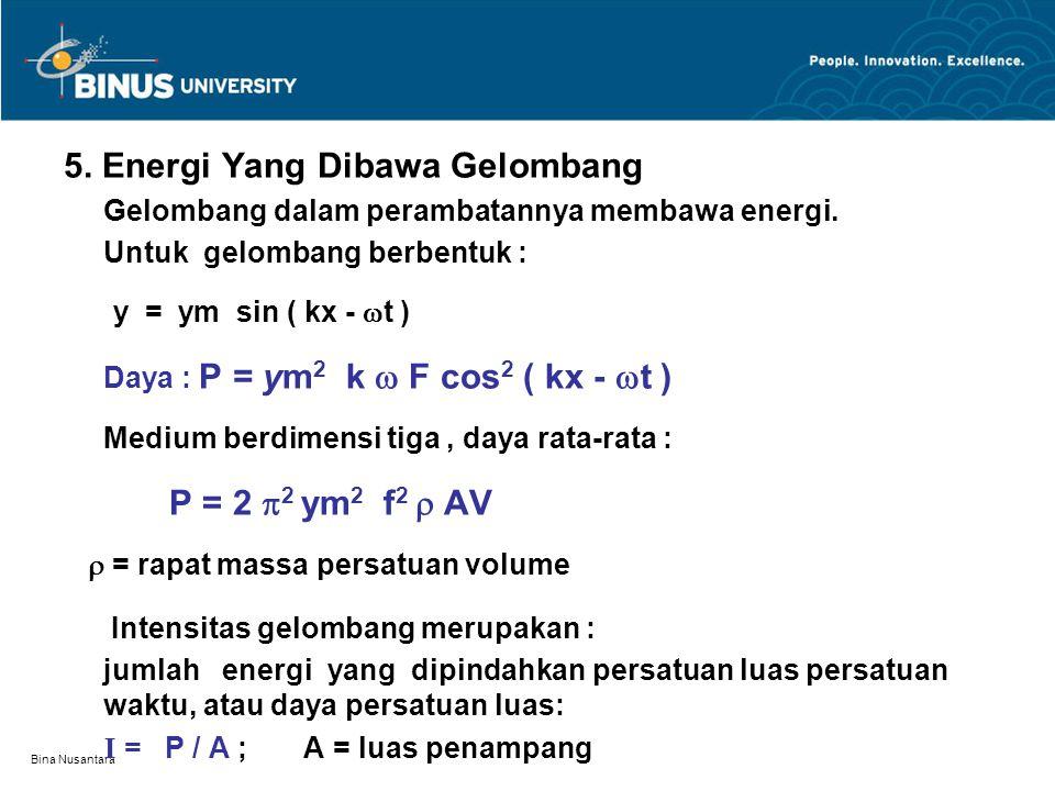5. Energi Yang Dibawa Gelombang