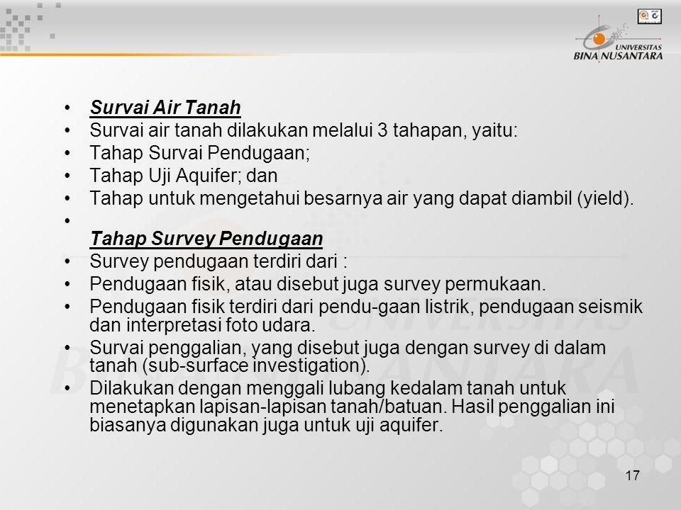 Survai Air Tanah Survai air tanah dilakukan melalui 3 tahapan, yaitu: Tahap Survai Pendugaan; Tahap Uji Aquifer; dan.