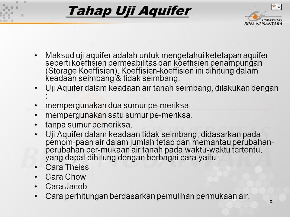Tahap Uji Aquifer