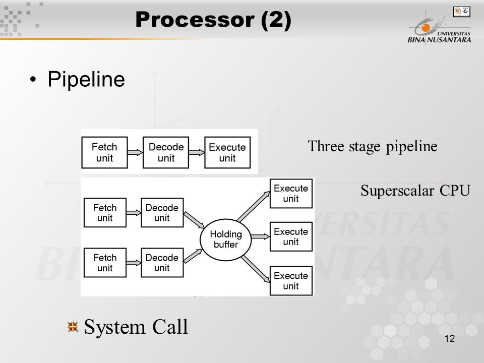 Processor (2) Pipeline System Call Three stage pipeline