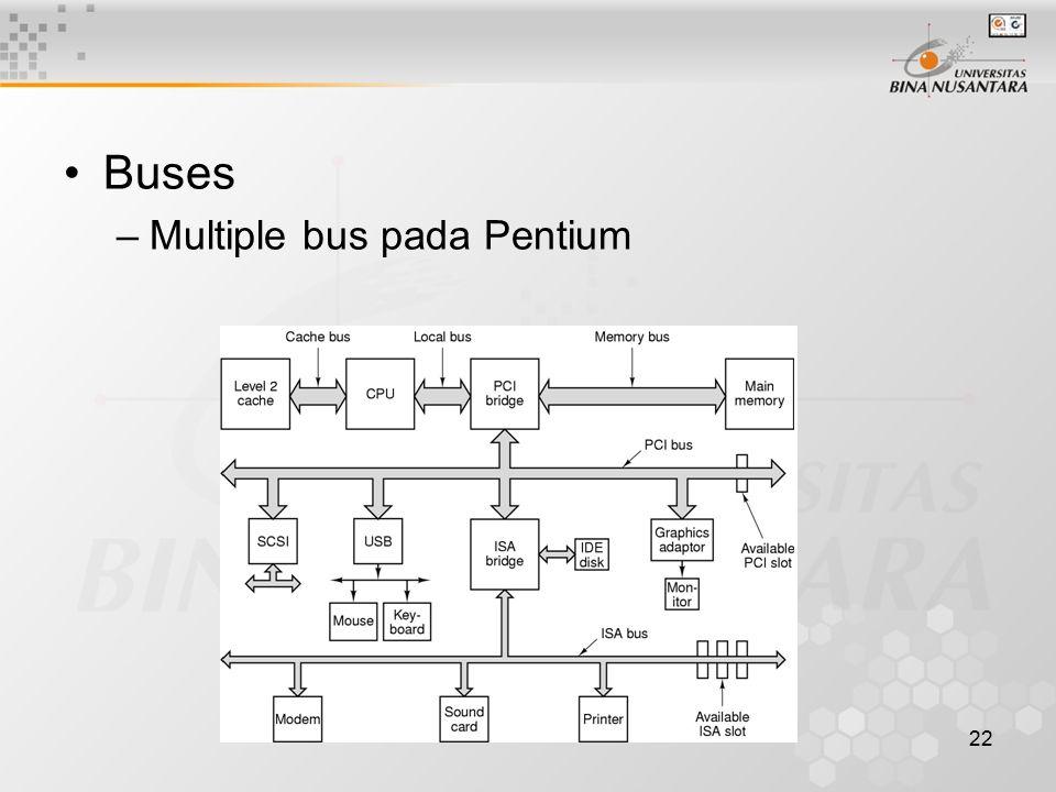 Buses Multiple bus pada Pentium