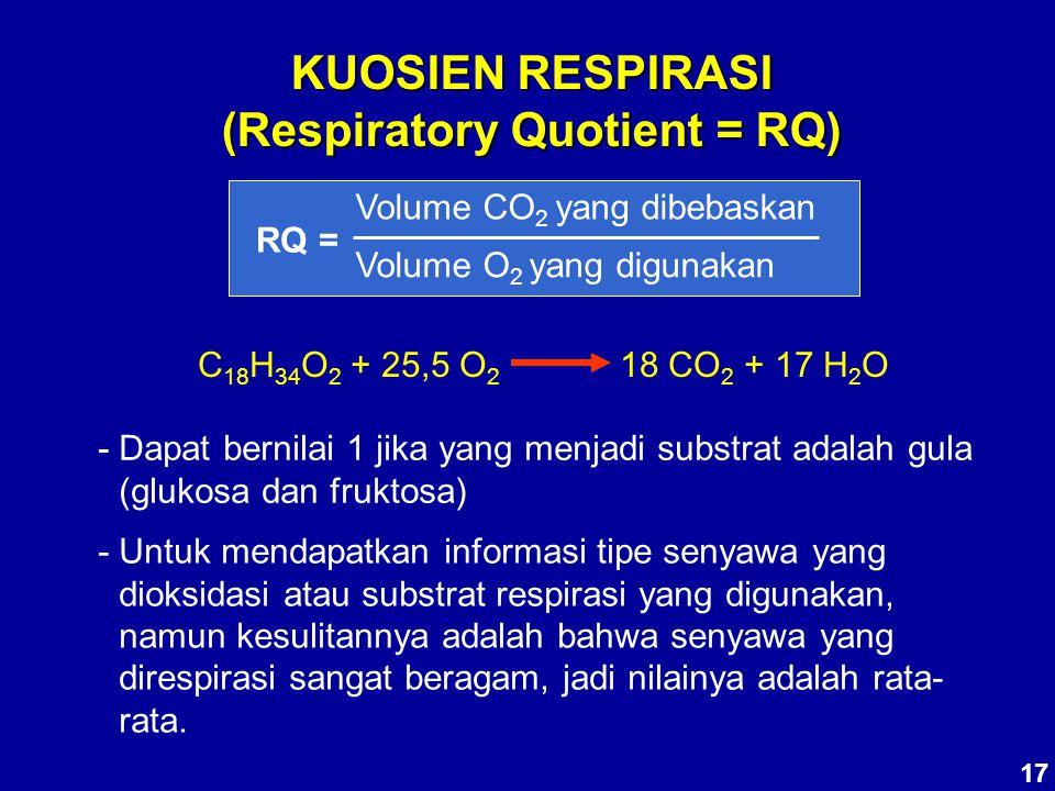 KUOSIEN RESPIRASI (Respiratory Quotient = RQ)