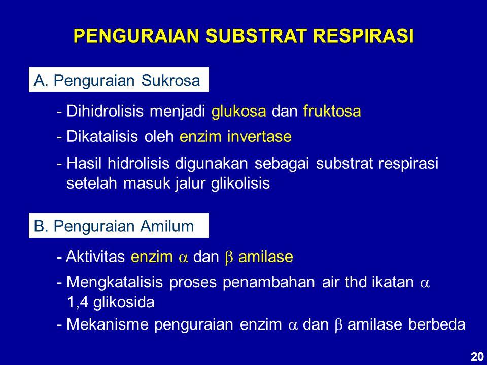PENGURAIAN SUBSTRAT RESPIRASI