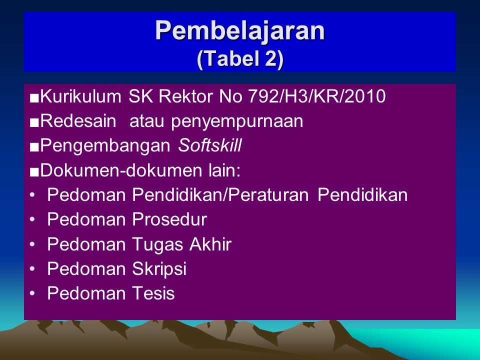 Pembelajaran (Tabel 2) ■Kurikulum SK Rektor No 792/H3/KR/2010