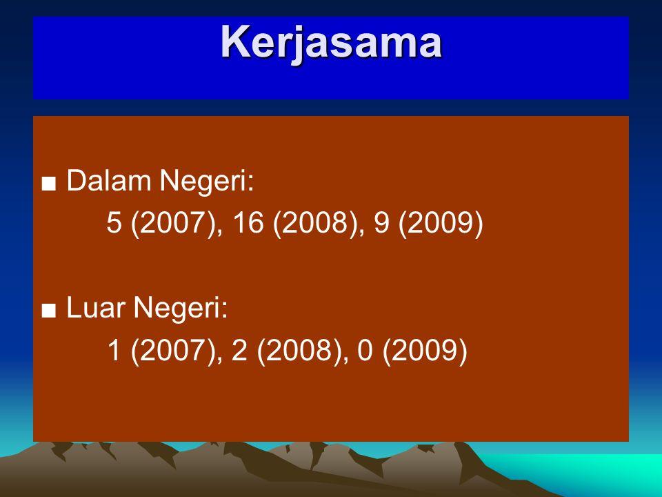 Kerjasama ■ Dalam Negeri: 5 (2007), 16 (2008), 9 (2009) ■ Luar Negeri: