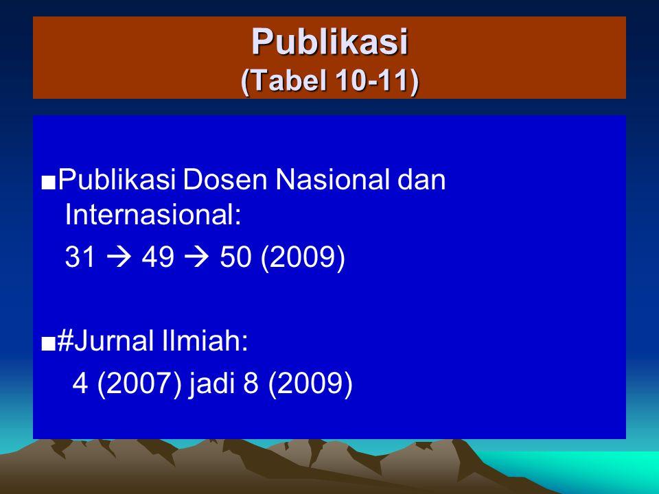 Publikasi (Tabel 10-11) ■Publikasi Dosen Nasional dan Internasional: