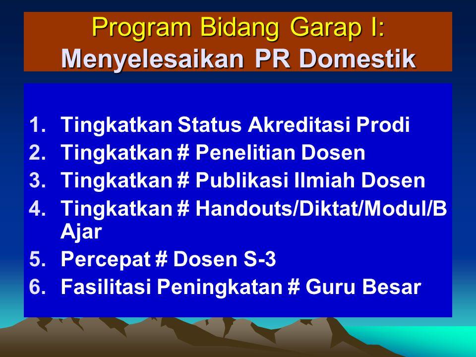 Program Bidang Garap I: Menyelesaikan PR Domestik