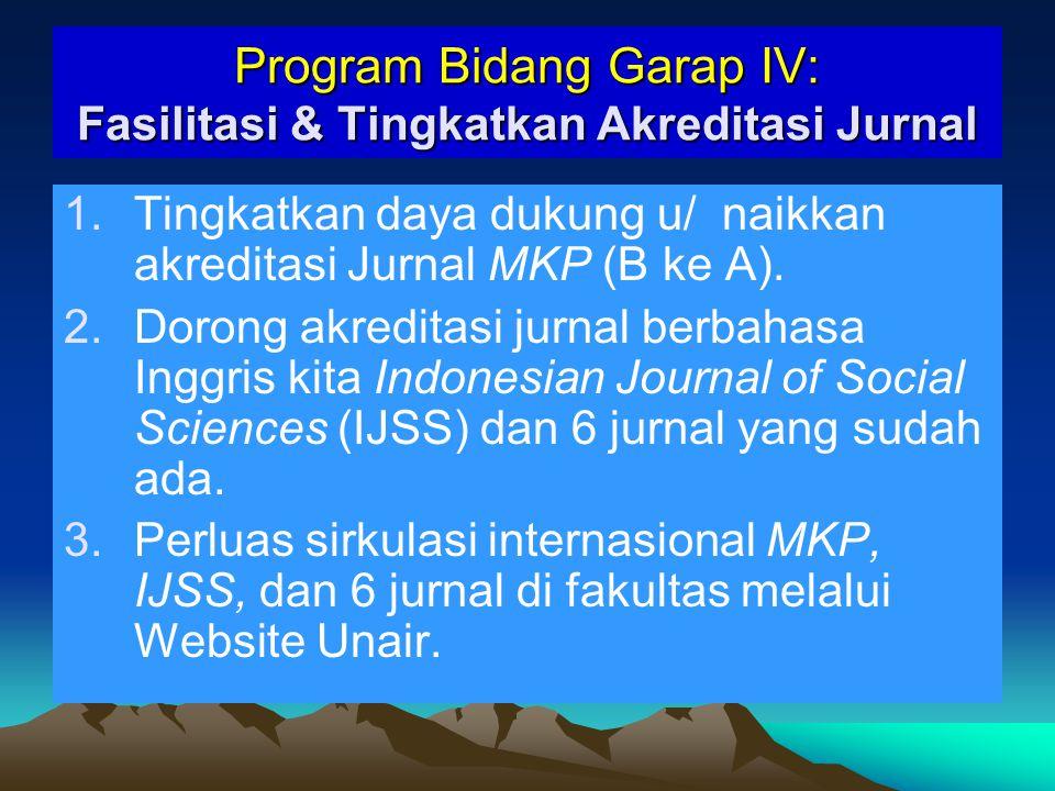 Program Bidang Garap IV: Fasilitasi & Tingkatkan Akreditasi Jurnal