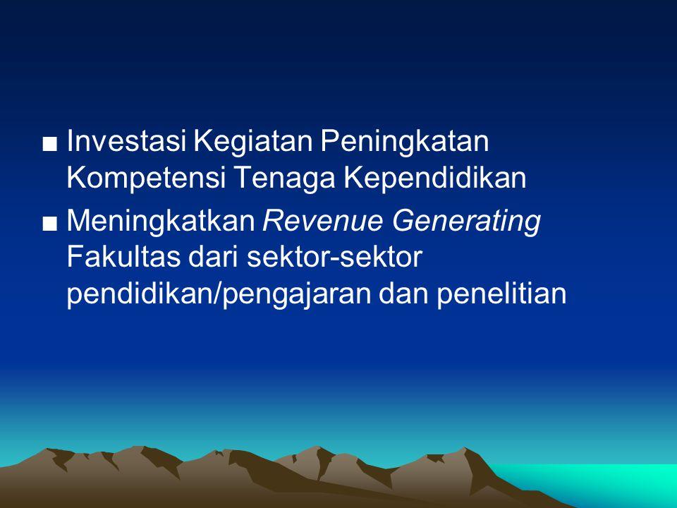 ■ Investasi Kegiatan Peningkatan Kompetensi Tenaga Kependidikan
