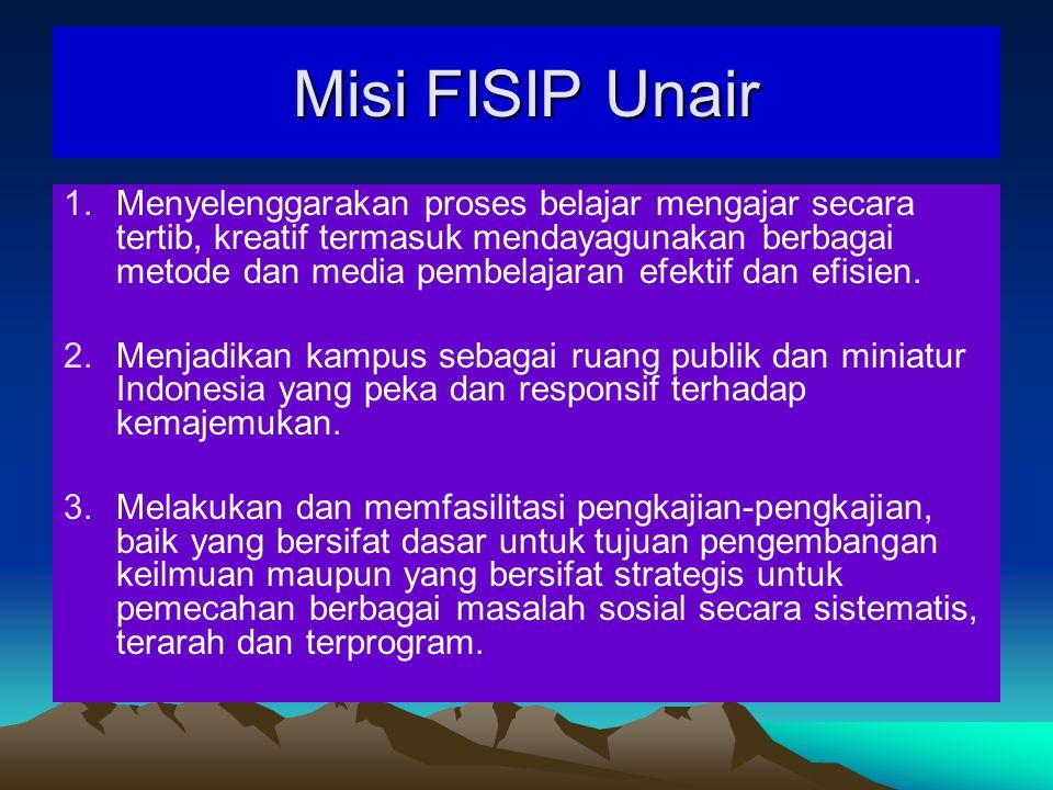Misi FISIP Unair