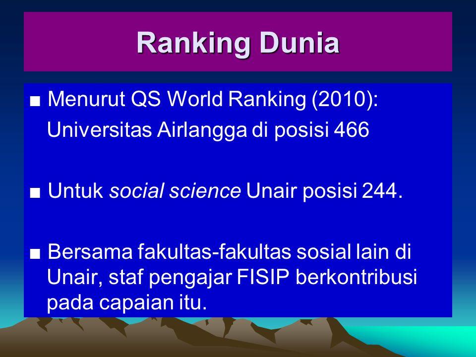 Ranking Dunia ■ Menurut QS World Ranking (2010):
