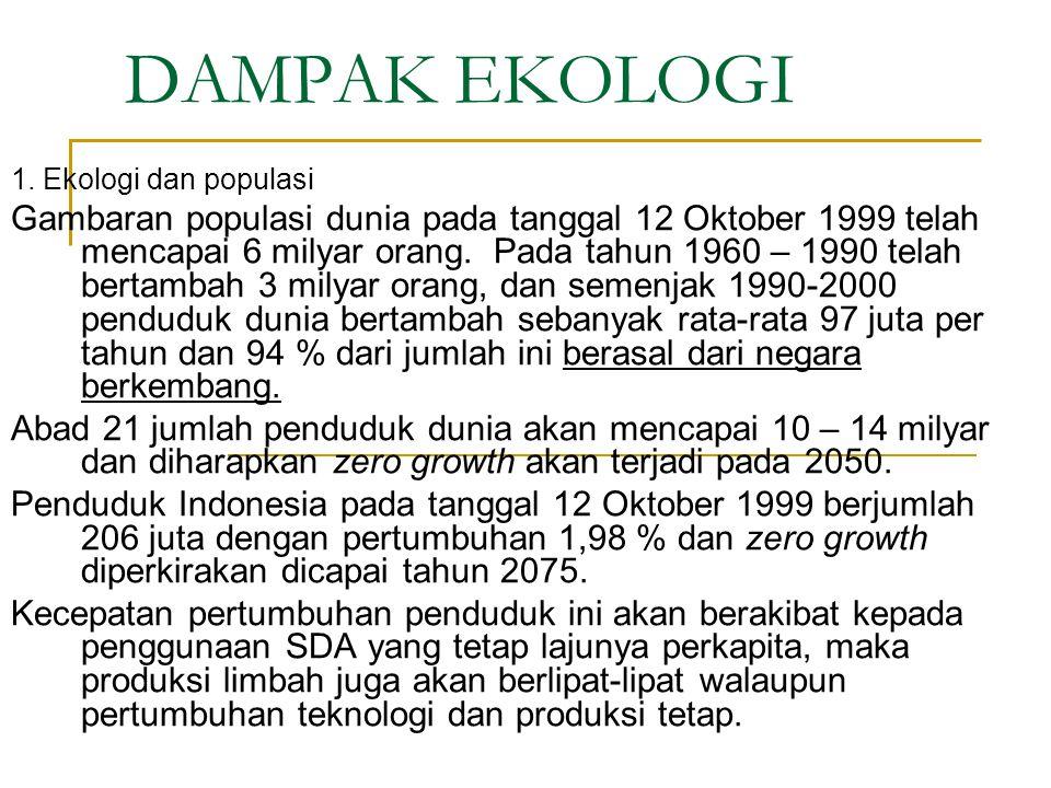 DAMPAK EKOLOGI 1. Ekologi dan populasi.