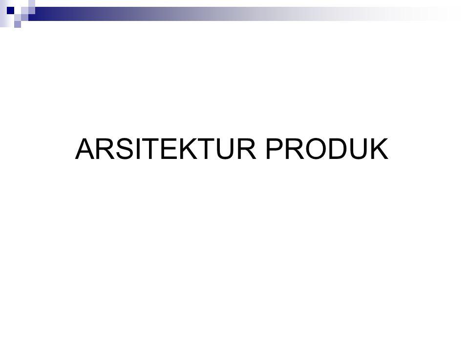 ARSITEKTUR PRODUK