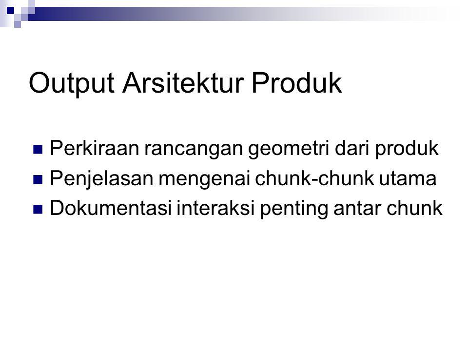 Output Arsitektur Produk