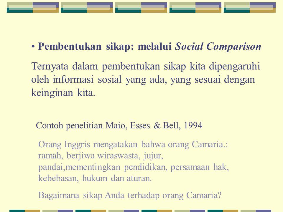 Pembentukan sikap: melalui Social Comparison