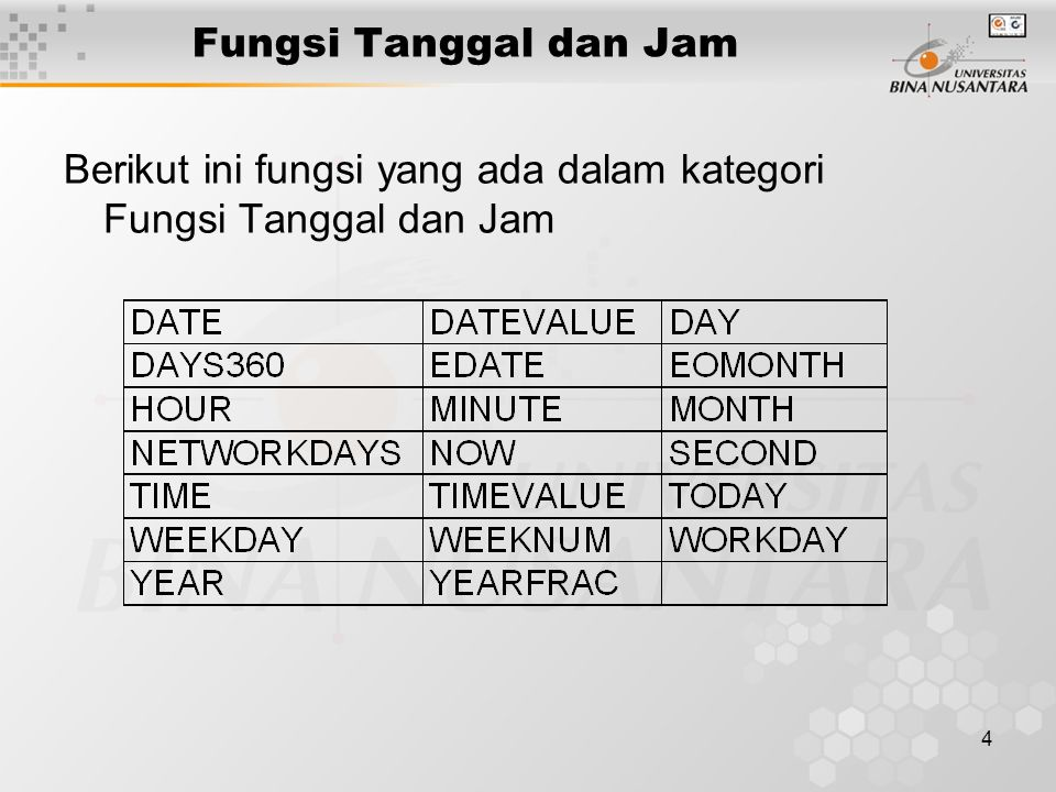 Fungsi Tanggal dan Jam Berikut ini fungsi yang ada dalam kategori Fungsi Tanggal dan Jam