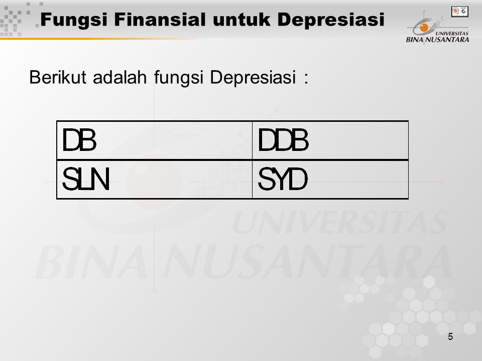 Fungsi Finansial untuk Depresiasi