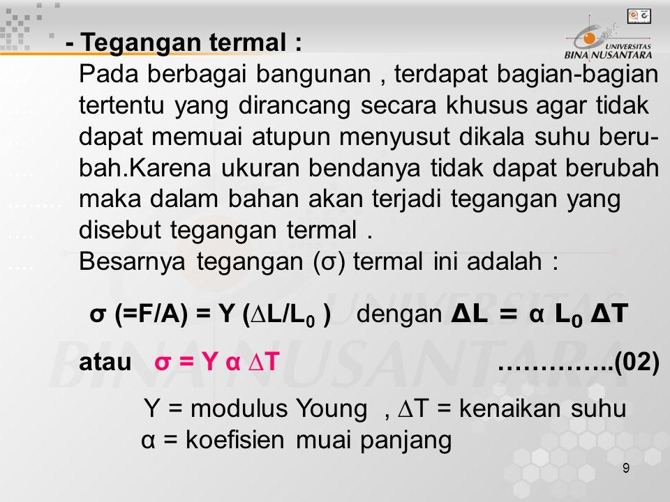 σ (=F/A) = Y (∆L/L0 ) dengan ∆L = α L0 ∆T