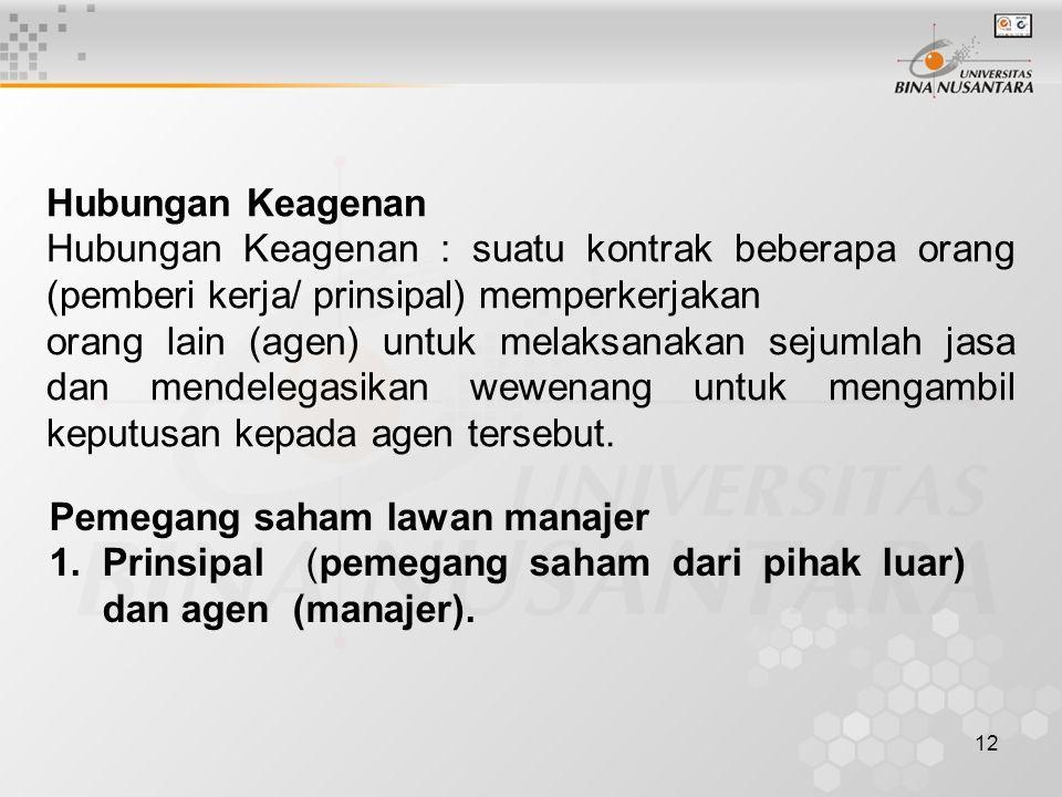 Hubungan Keagenan Hubungan Keagenan : suatu kontrak beberapa orang (pemberi kerja/ prinsipal) memperkerjakan.