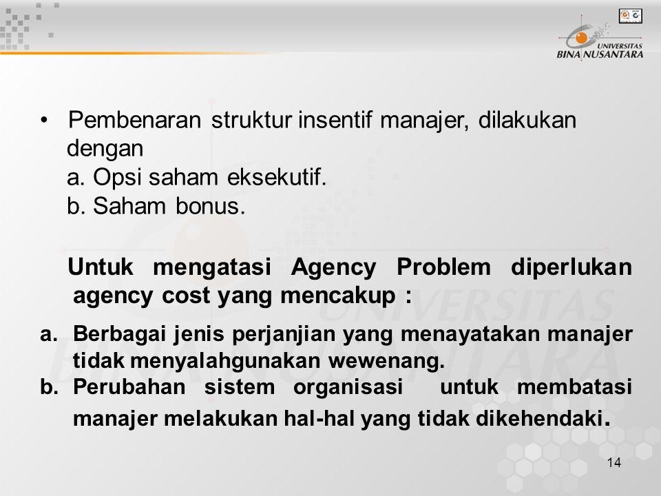 Pembenaran struktur insentif manajer, dilakukan dengan