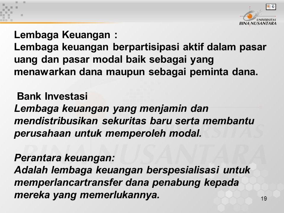 Lembaga Keuangan :