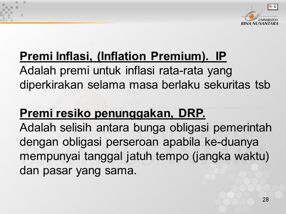 Premi Inflasi, (Inflation Premium). IP