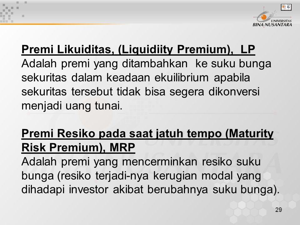 Premi Likuiditas, (Liquidiity Premium), LP
