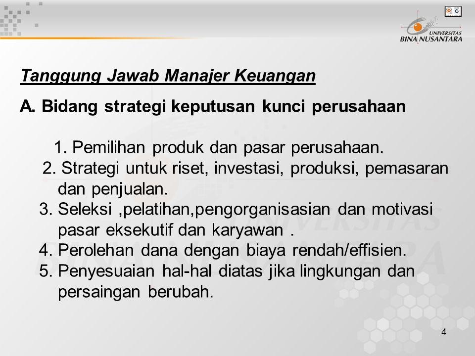 Tanggung Jawab Manajer Keuangan