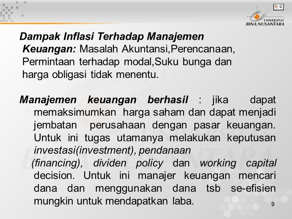 Dampak Inflasi Terhadap Manajemen