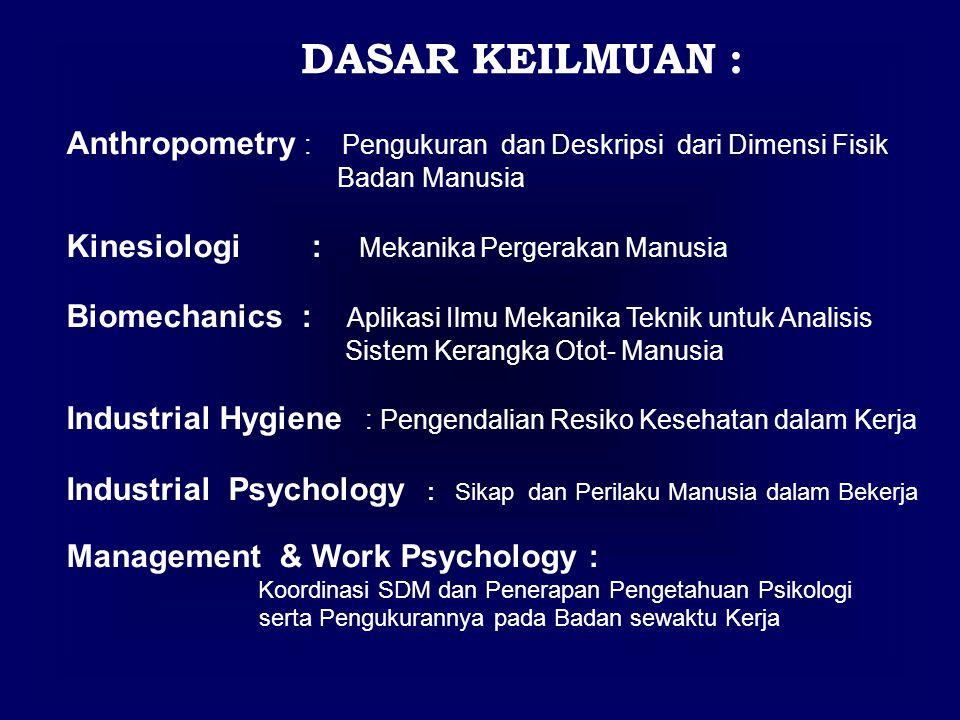 DASAR KEILMUAN : Anthropometry : Pengukuran dan Deskripsi dari Dimensi Fisik. Badan Manusia.