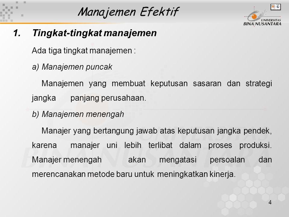 Manajemen Efektif Tingkat-tingkat manajemen