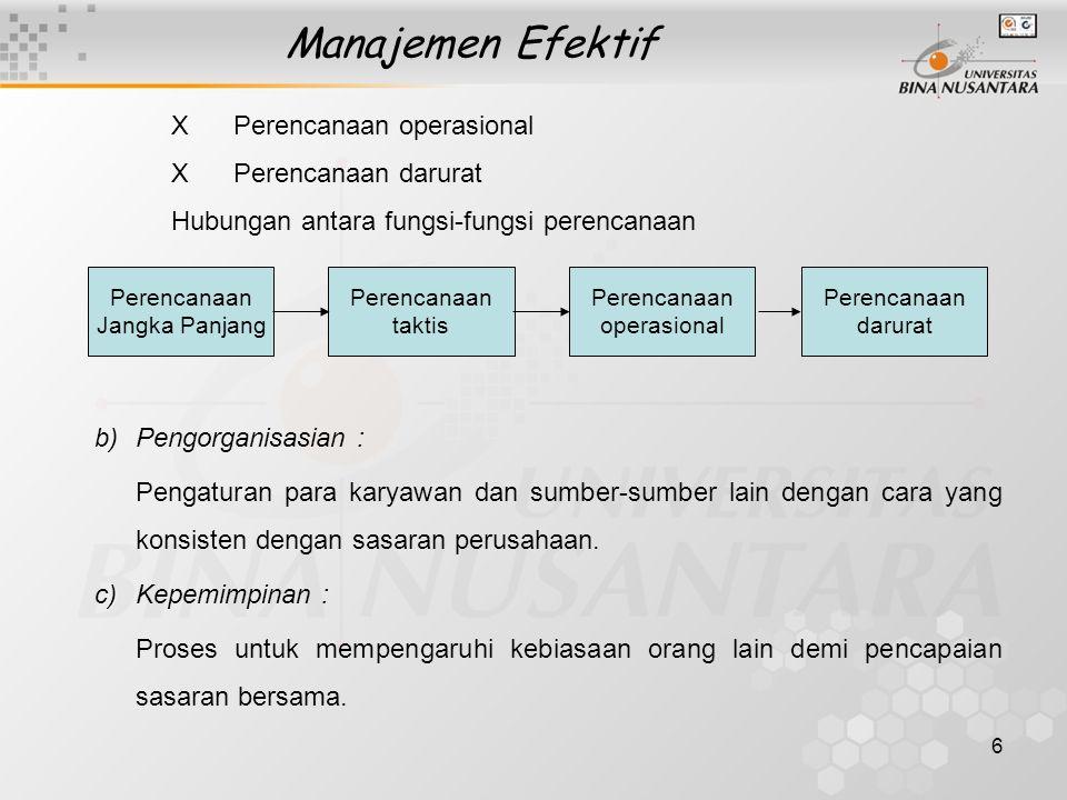 Manajemen Efektif X Perencanaan operasional X Perencanaan darurat