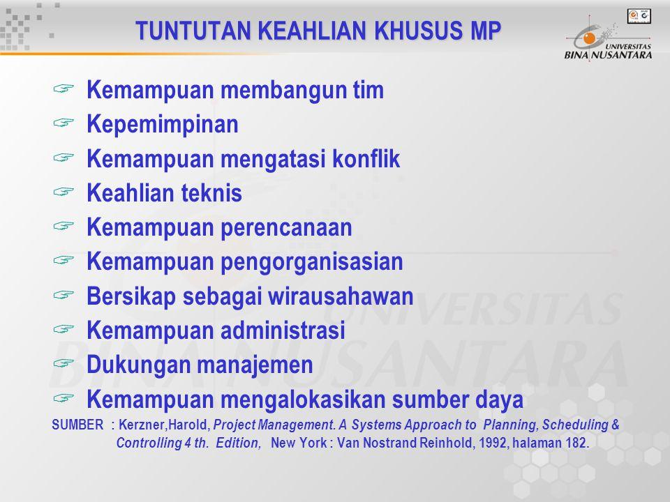 TUNTUTAN KEAHLIAN KHUSUS MP