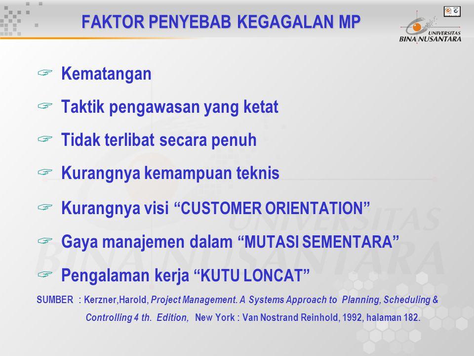 FAKTOR PENYEBAB KEGAGALAN MP