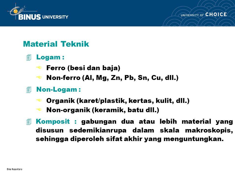 Material Teknik Logam : Ferro (besi dan baja)