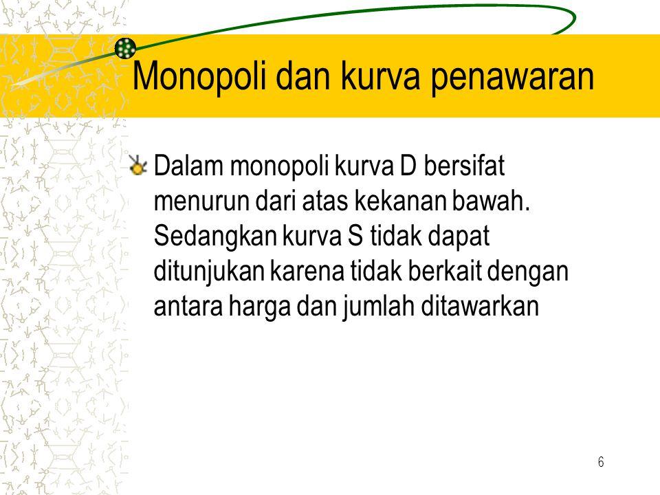 Monopoli dan kurva penawaran